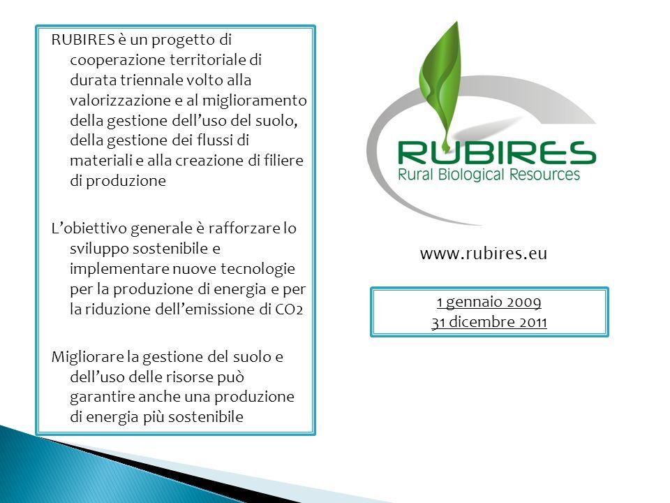 RUBIRES è un progetto di cooperazione territoriale di durata triennale volto alla valorizzazione e al miglioramento della gestione delluso del suolo, della gestione dei flussi di materiali e alla creazione di filiere di produzione Lobiettivo generale è rafforzare lo sviluppo sostenibile e implementare nuove tecnologie per la produzione di energia e per la riduzione dellemissione di CO2 Migliorare la gestione del suolo e delluso delle risorse può garantire anche una produzione di energia più sostenibile www.rubires.eu 1 gennaio 2009 31 dicembre 2011