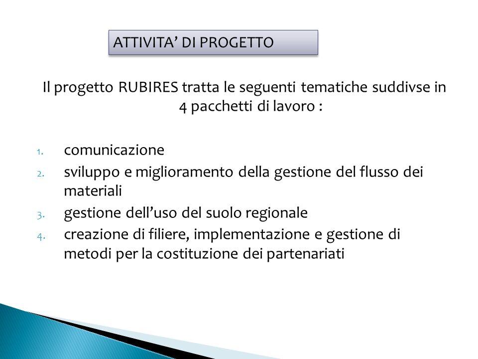 Il progetto RUBIRES tratta le seguenti tematiche suddivse in 4 pacchetti di lavoro : 1.