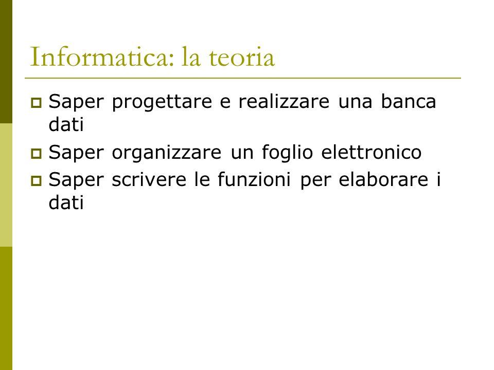 Informatica: la teoria Saper progettare e realizzare una banca dati Saper organizzare un foglio elettronico Saper scrivere le funzioni per elaborare i