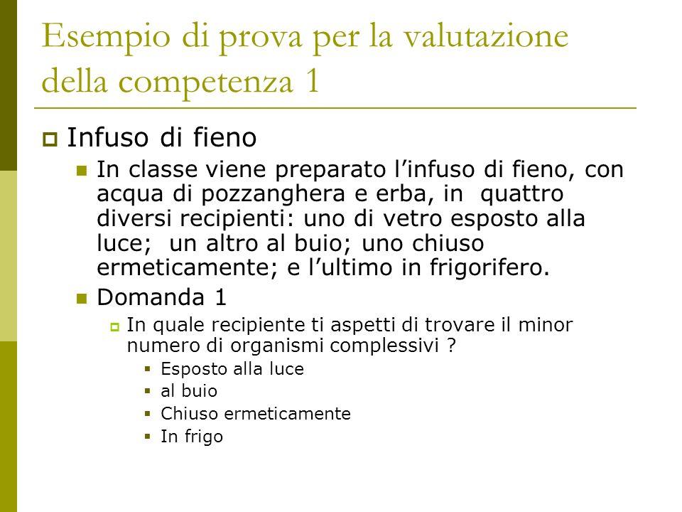 Esempio di prova per la valutazione della competenza 1 Infuso di fieno In classe viene preparato linfuso di fieno, con acqua di pozzanghera e erba, in