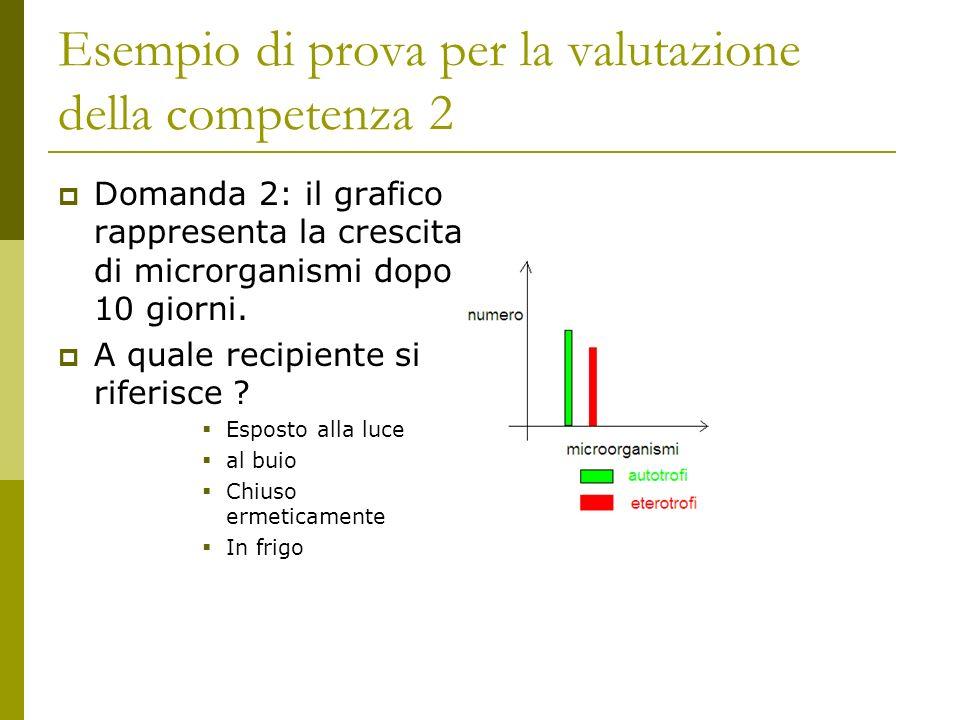 Esempio di prova per la valutazione della competenza 2 Domanda 2: il grafico rappresenta la crescita di microrganismi dopo 10 giorni. A quale recipien