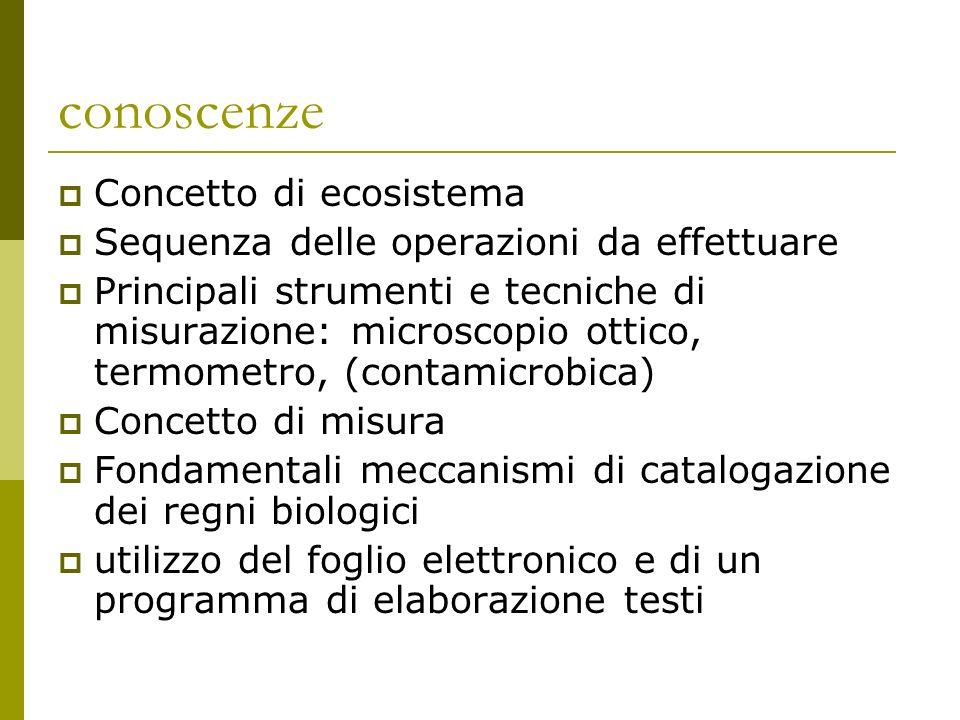 conoscenze Concetto di ecosistema Sequenza delle operazioni da effettuare Principali strumenti e tecniche di misurazione: microscopio ottico, termomet