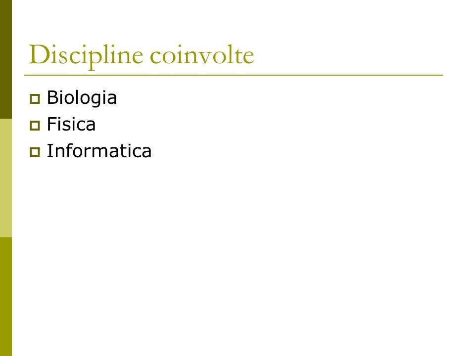 Discipline coinvolte Biologia Fisica Informatica