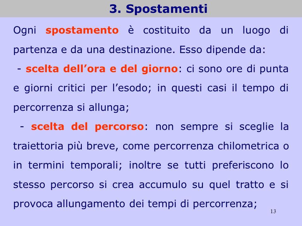 13 3. Spostamenti Ogni spostamento è costituito da un luogo di partenza e da una destinazione.