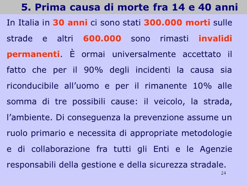 24 5. Prima causa di morte fra 14 e 40 anni In Italia in 30 anni ci sono stati 300.000 morti sulle strade e altri 600.000 sono rimasti invalidi perman