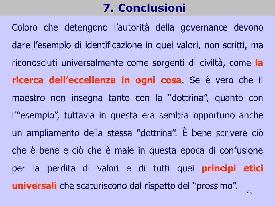 32 7. Conclusioni Coloro che detengono lautorità della governance devono dare lesempio di identificazione in quei valori, non scritti, ma riconosciuti