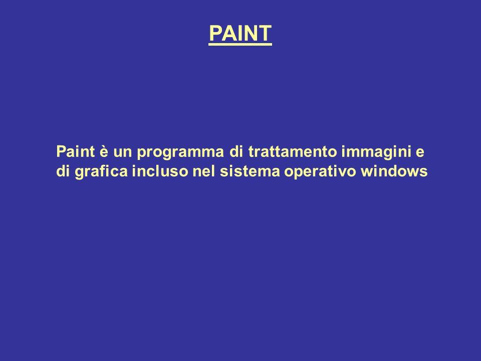 PAINT Accedere a Paint è semplice: Da Start – programmi – accessori – Paint Arrivati a PAINT si apra la seguente schermata