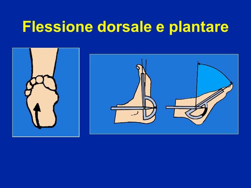 Osteotomia del calcagno