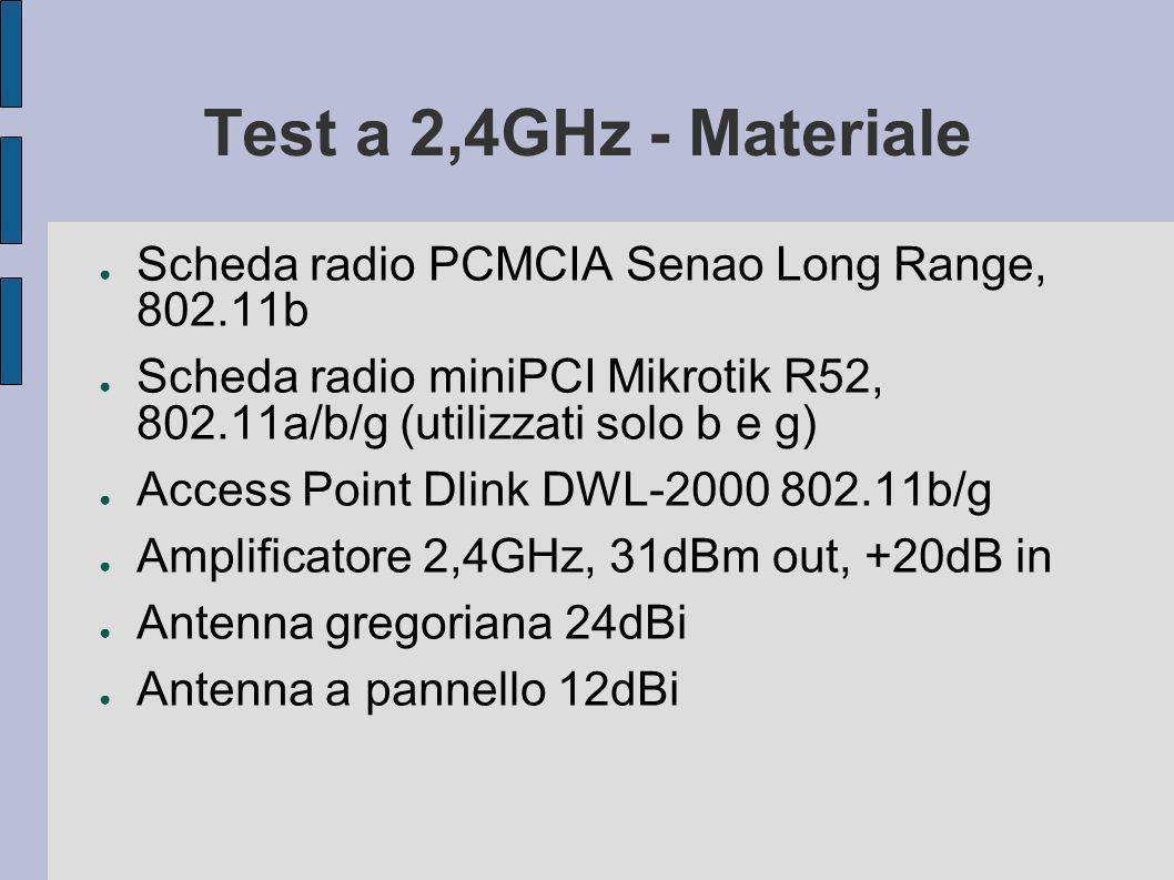 Test a 2,4GHz - Materiale Scheda radio PCMCIA Senao Long Range, 802.11b Scheda radio miniPCI Mikrotik R52, 802.11a/b/g (utilizzati solo b e g) Access Point Dlink DWL-2000 802.11b/g Amplificatore 2,4GHz, 31dBm out, +20dB in Antenna gregoriana 24dBi Antenna a pannello 12dBi