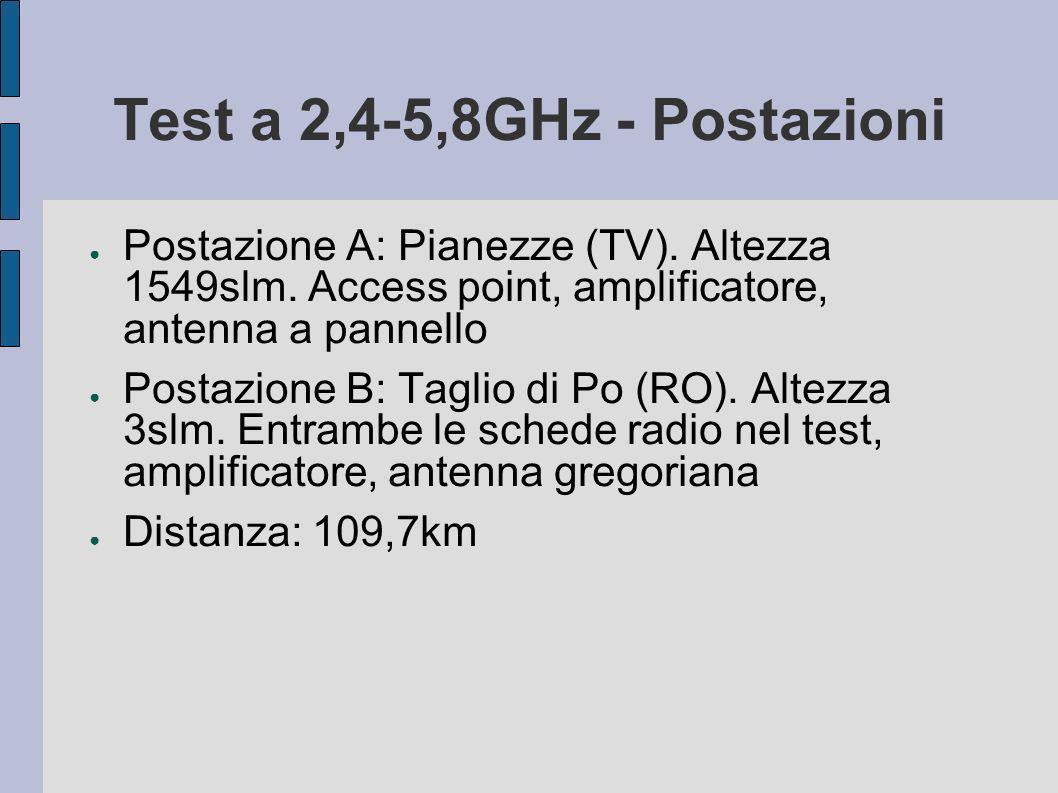 Test a 2,4-5,8GHz - Postazioni Postazione A: Pianezze (TV).