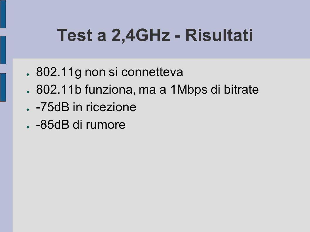 Test a 2,4GHz - Risultati 802.11g non si connetteva 802.11b funziona, ma a 1Mbps di bitrate -75dB in ricezione -85dB di rumore