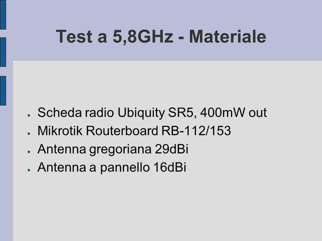 Test a 5,8GHz - Materiale Scheda radio Ubiquity SR5, 400mW out Mikrotik Routerboard RB-112/153 Antenna gregoriana 29dBi Antenna a pannello 16dBi