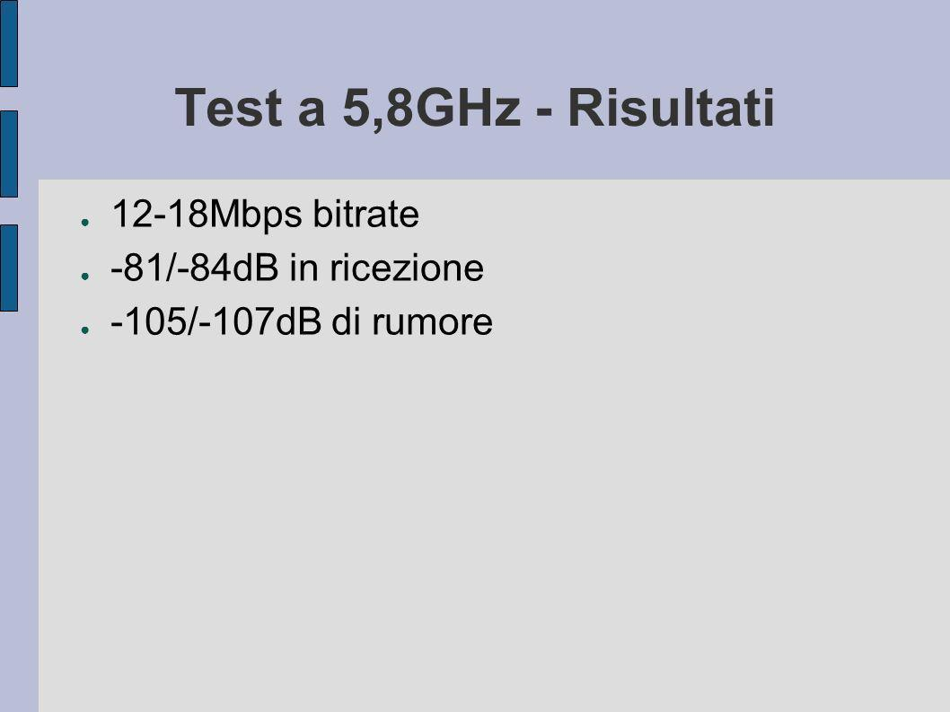 Test a 2,4-5,8GHz – Foto 1/4 Strumentazione wireless, Pos A