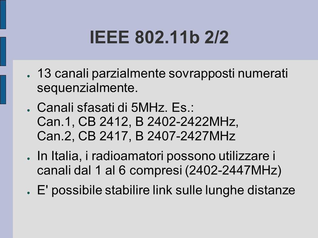 IEEE 802.11b 2/2 13 canali parzialmente sovrapposti numerati sequenzialmente.
