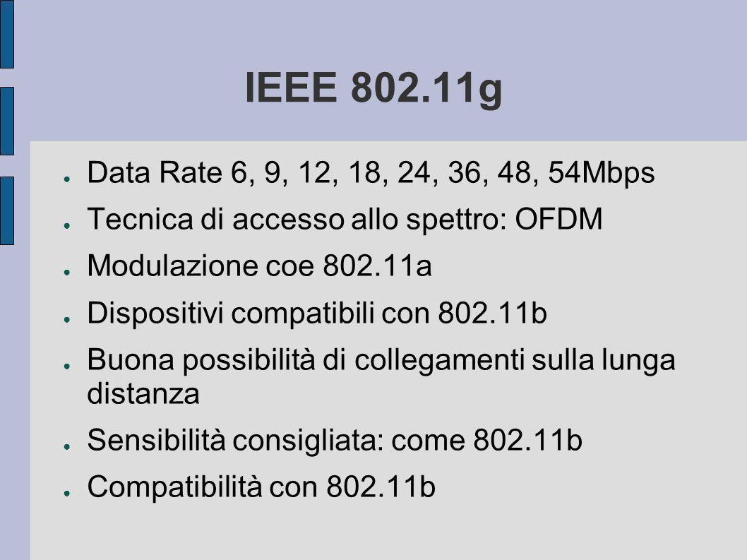 IEEE 802.11g Data Rate 6, 9, 12, 18, 24, 36, 48, 54Mbps Tecnica di accesso allo spettro: OFDM Modulazione coe 802.11a Dispositivi compatibili con 802.11b Buona possibilità di collegamenti sulla lunga distanza Sensibilità consigliata: come 802.11b Compatibilità con 802.11b