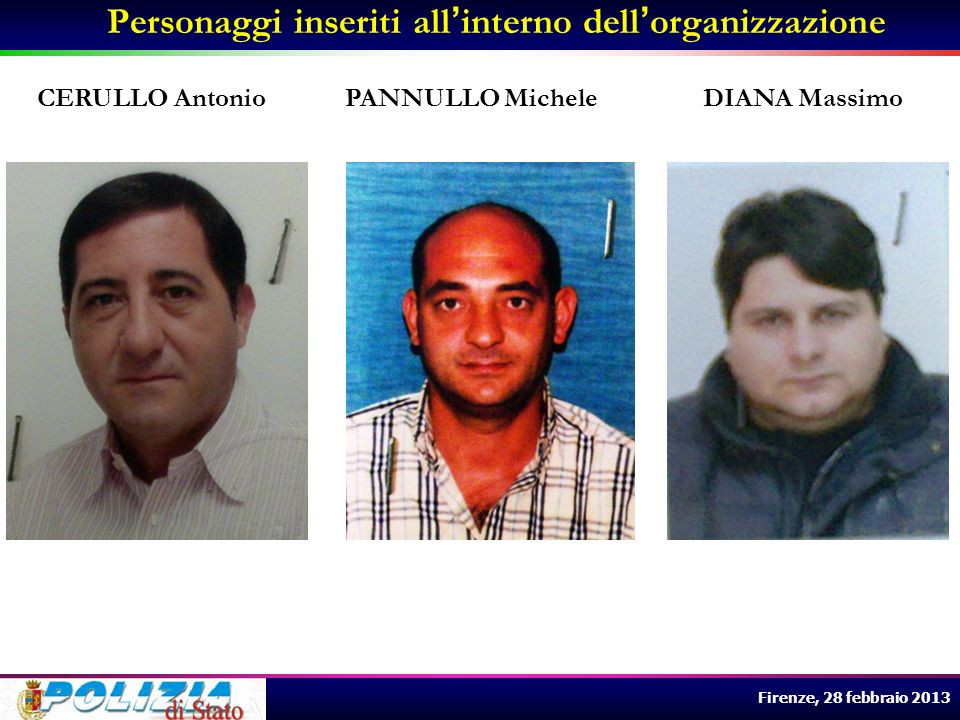 Firenze, 28 febbraio 2013 Personaggi inseriti allinterno dellorganizzazione CERULLO Antonio PANNULLO Michele DIANA Massimo