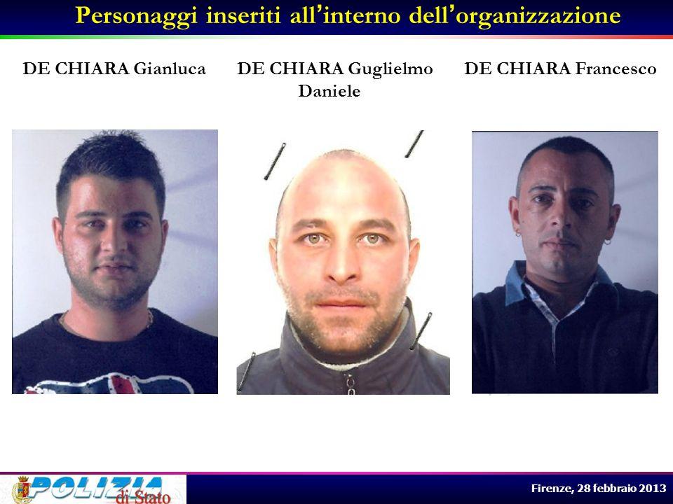 Firenze, 28 febbraio 2013 Personaggi inseriti allinterno dellorganizzazione DE CHIARA Gianluca DE CHIARA Guglielmo DE CHIARA Francesco Daniele