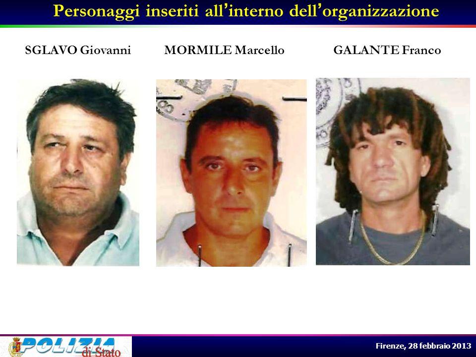 Firenze, 28 febbraio 2013 Personaggi inseriti allinterno dellorganizzazione SGLAVO GiovanniMORMILE Marcello GALANTE Franco