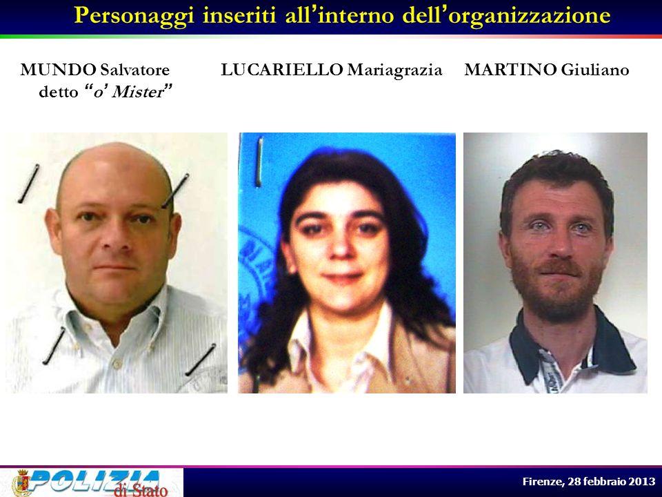 Firenze, 28 febbraio 2013 Personaggi inseriti allinterno dellorganizzazione MUNDO Salvatore LUCARIELLO Mariagrazia MARTINO Giuliano detto o Mister