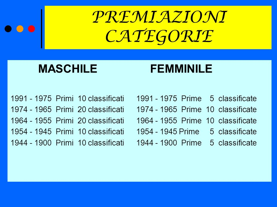 PREMIAZIONI CATEGORIE MASCHILE FEMMINILE 1991 - 1975 Primi 10 classificati 1991 - 1975 Prime 5 classificate 1974 - 1965 Primi 20 classificati 1974 - 1965 Prime 10 classificate 1964 - 1955 Primi 20 classificati 1964 - 1955 Prime 10 classificate 1954 - 1945 Primi 10 classificati 1954 - 1945 Prime 5 classificate 1944 - 1900 Primi 10 classificati 1944 - 1900 Prime 5 classificate