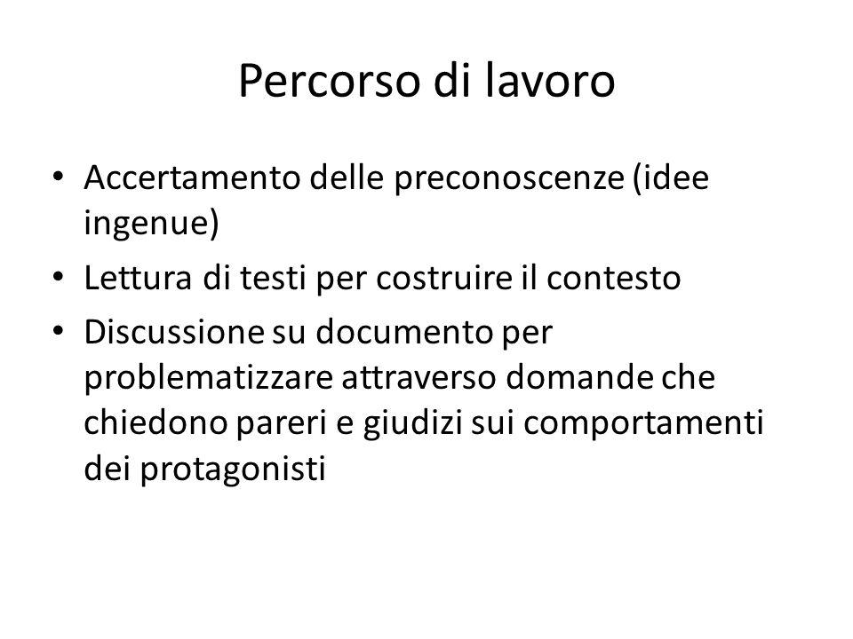 Percorso di lavoro Accertamento delle preconoscenze (idee ingenue) Lettura di testi per costruire il contesto Discussione su documento per problematiz