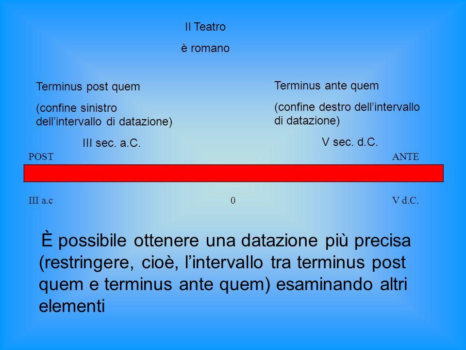 È possibile ottenere una datazione più precisa (restringere, cioè, lintervallo tra terminus post quem e terminus ante quem) esaminando altri elementi