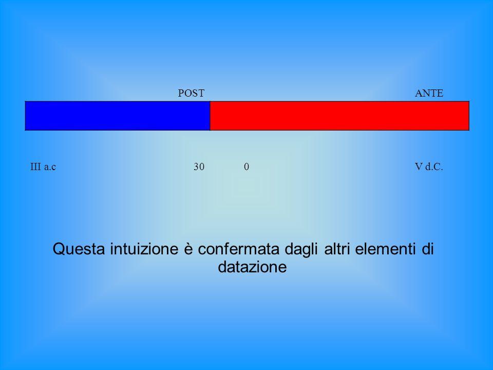 Questa intuizione è confermata dagli altri elementi di datazione POSTANTE III a.c300V d.C.