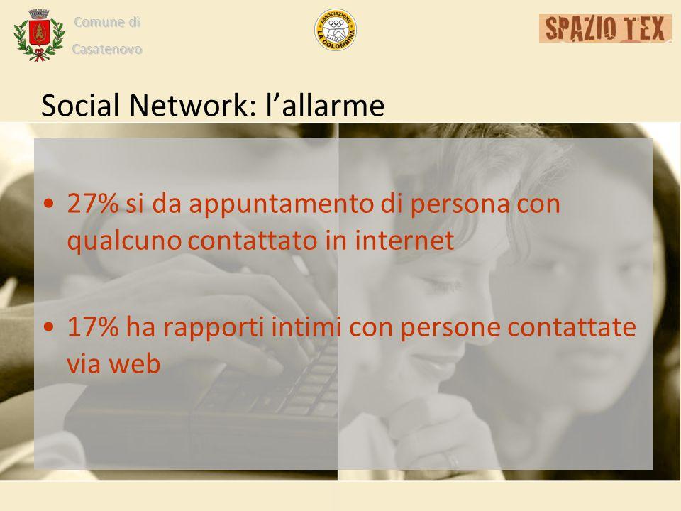 Comune di Casatenovo Social Network: lallarme 27% si da appuntamento di persona con qualcuno contattato in internet 17% ha rapporti intimi con persone contattate via web