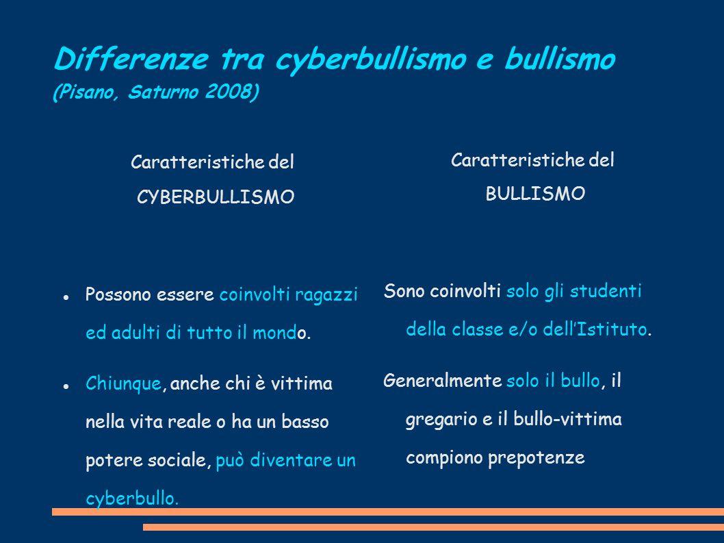 Differenze tra cyberbullismo e bullismo (Pisano, Saturno 2008) Caratteristiche del CYBERBULLISMO Possono essere coinvolti ragazzi ed adulti di tutto i