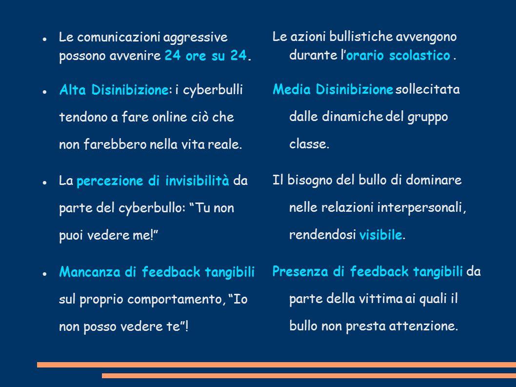 Le comunicazioni aggressive possono avvenire 24 ore su 24. Alta Disinibizione: i cyberbulli tendono a fare online ciò che non farebbero nella vita rea