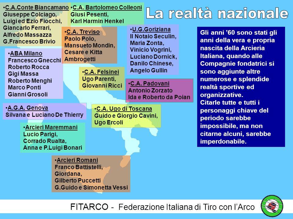 FITARCO - Federazione Italiana di Tiro con lArco Dai tempi di Lwow, lItalia era sparita dalla scena internazionale e dalla FITA.