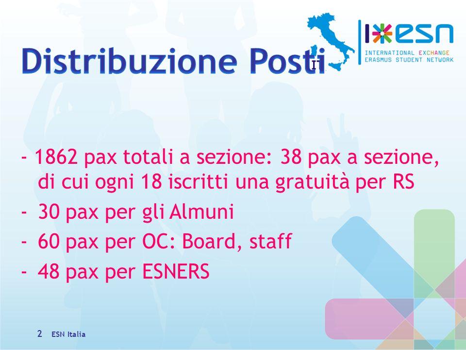 - 1862 pax totali a sezione: 38 pax a sezione, di cui ogni 18 iscritti una gratuità per RS -30 pax per gli Almuni -60 pax per OC: Board, staff -48 pax per ESNERS 2 ESN Italia