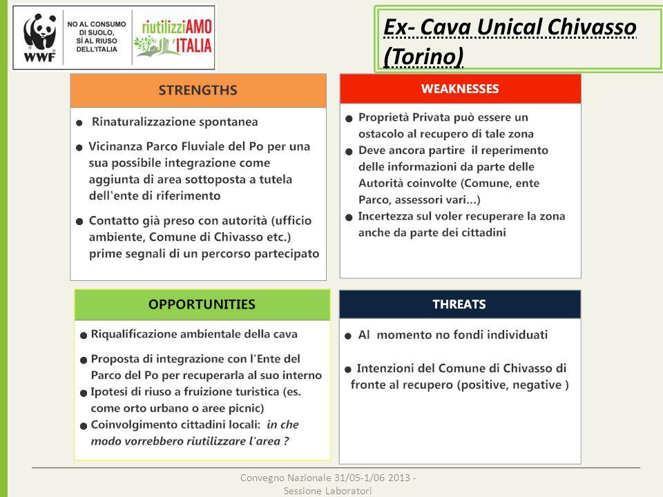 Convegno Nazionale 31/05-1/06 2013 - Sessione Laboratori Ex- Cava Unical Chivasso (Torino)