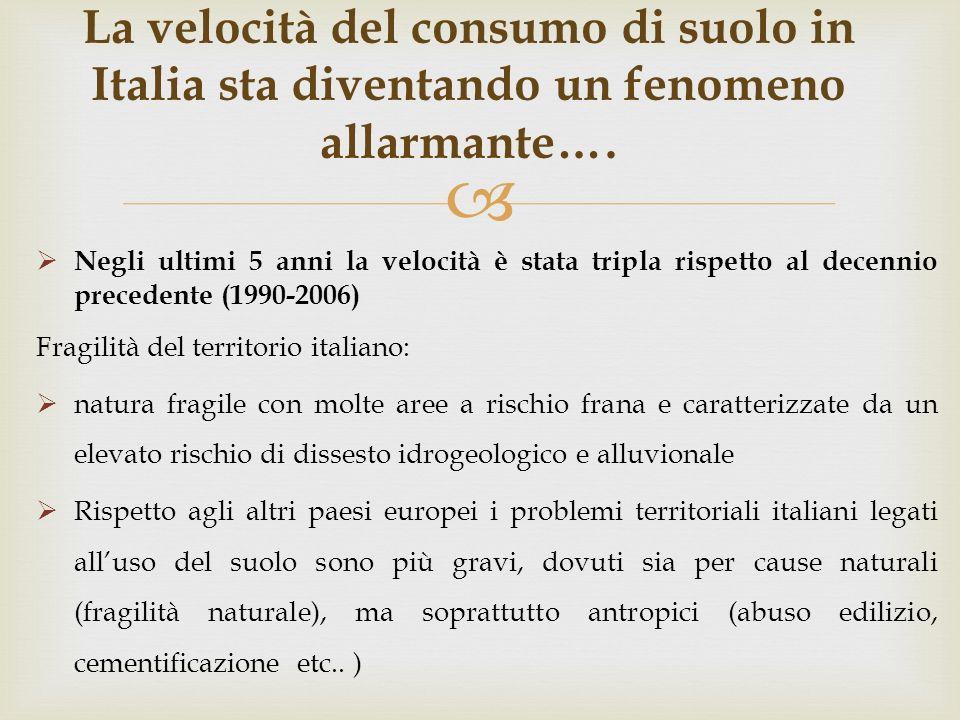Negli ultimi 5 anni la velocità è stata tripla rispetto al decennio precedente (1990-2006) Fragilità del territorio italiano: natura fragile con molte