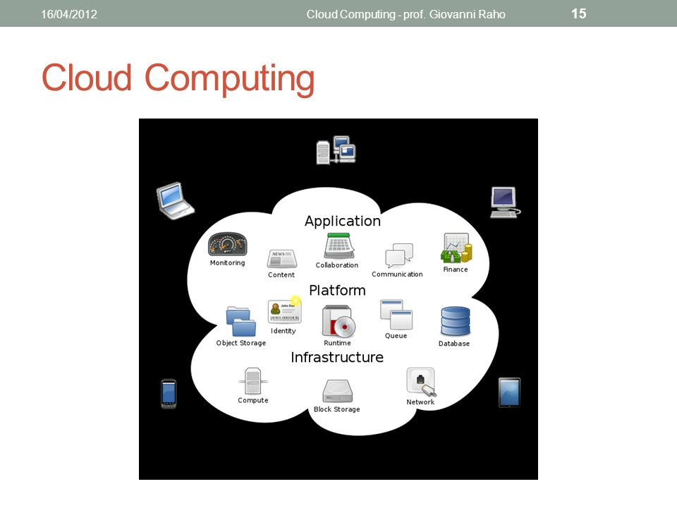 Cloud Computing 16/04/2012Cloud Computing - prof. Giovanni Raho 15