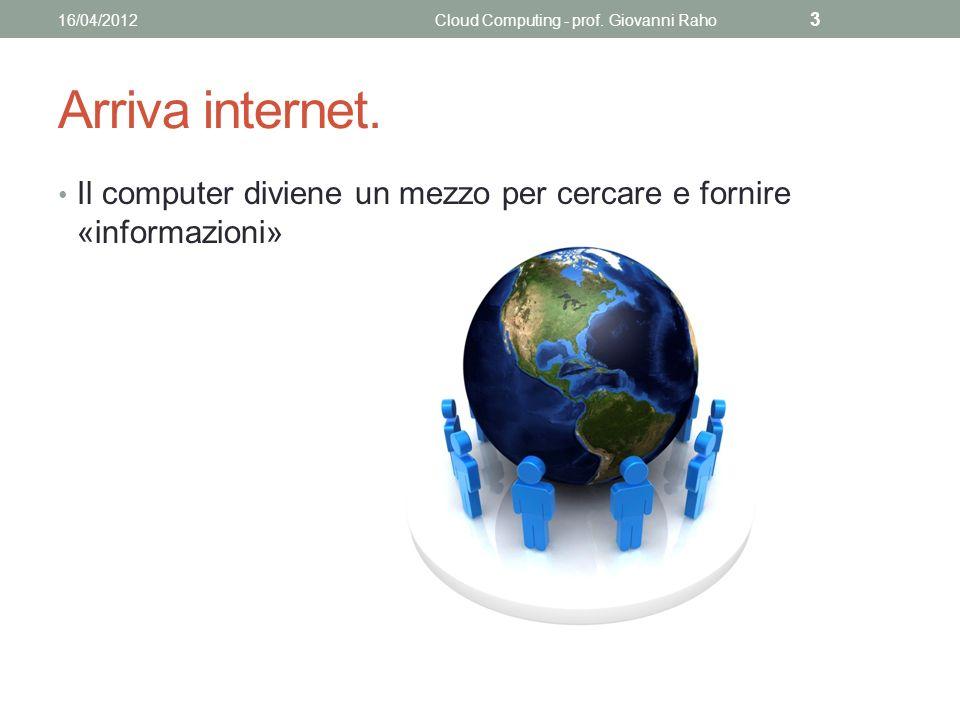 Cloud Computing di base Attraverso la «nuvola». 16/04/2012Cloud Computing - prof. Giovanni Raho 14