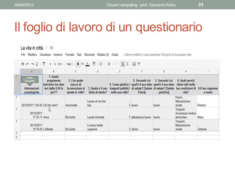 Il foglio di lavoro di un questionario 16/04/2012Cloud Computing - prof.