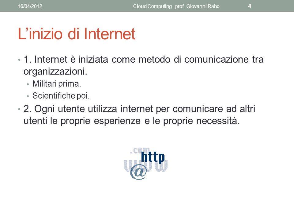 Gruppo di Lavoro Condivisione 16/04/2012Cloud Computing - prof. Giovanni Raho 25