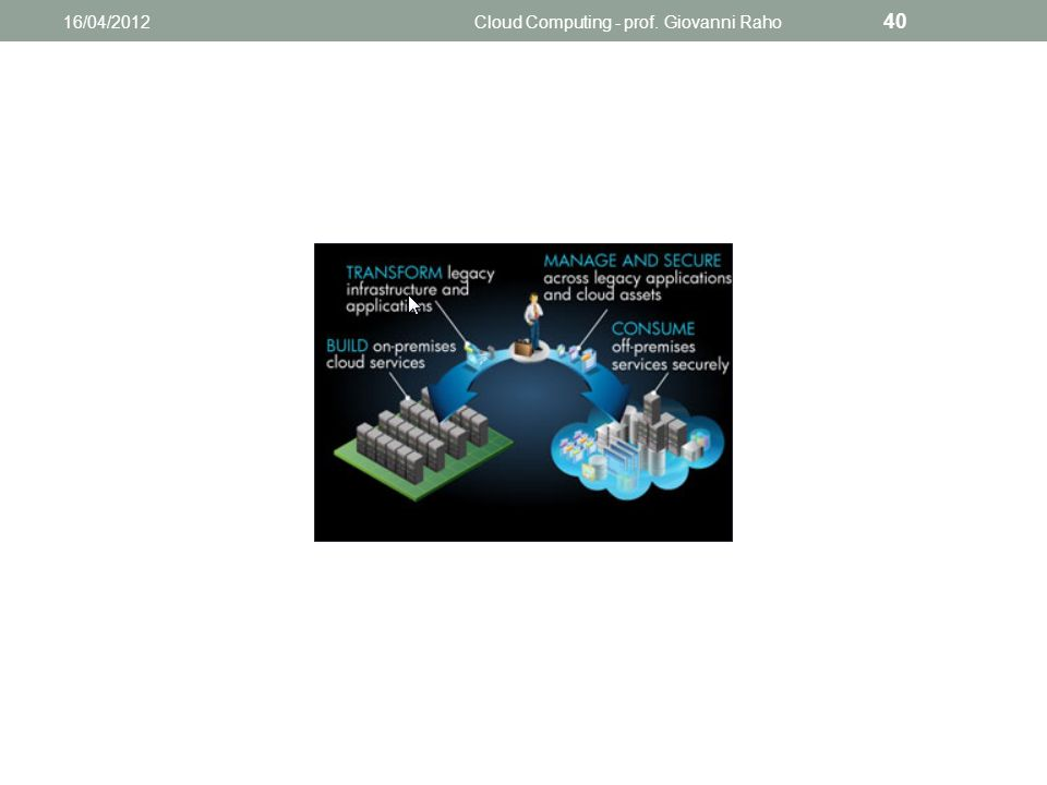16/04/2012Cloud Computing - prof. Giovanni Raho 40