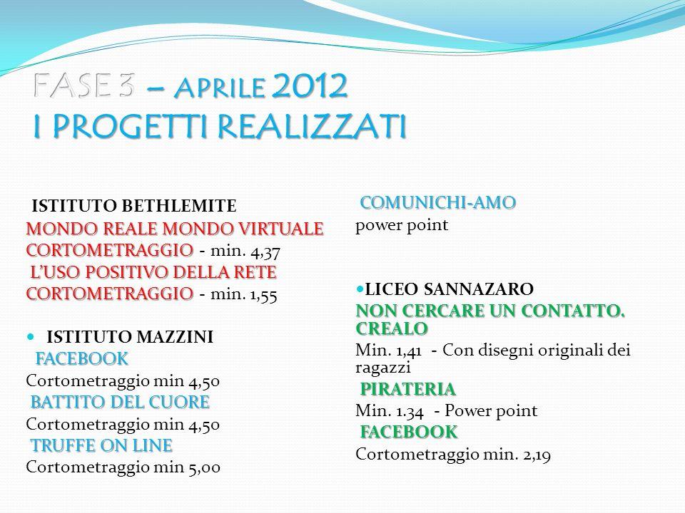 ISTITUTO BETHLEMITE MONDO REALE MONDO VIRTUALE CORTOMETRAGGIO CORTOMETRAGGIO - min. 4,37 LUSO POSITIVO DELLA RETE CORTOMETRAGGIO CORTOMETRAGGIO - min.