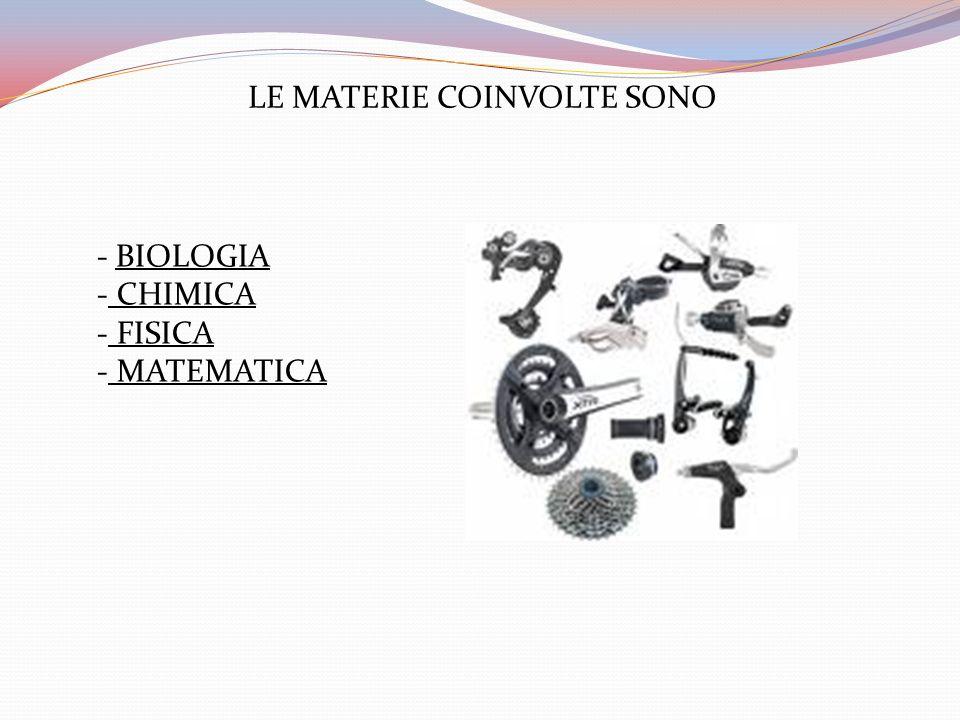 LE MATERIE COINVOLTE SONO - BIOLOGIA - CHIMICA - FISICA - MATEMATICA