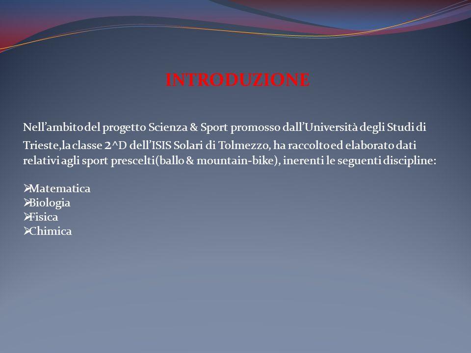 INTRODUZIONE Nellambito del progetto Scienza & Sport promosso dallUniversità degli Studi di Trieste,la classe 2 ^D dellISIS Solari di Tolmezzo, ha rac
