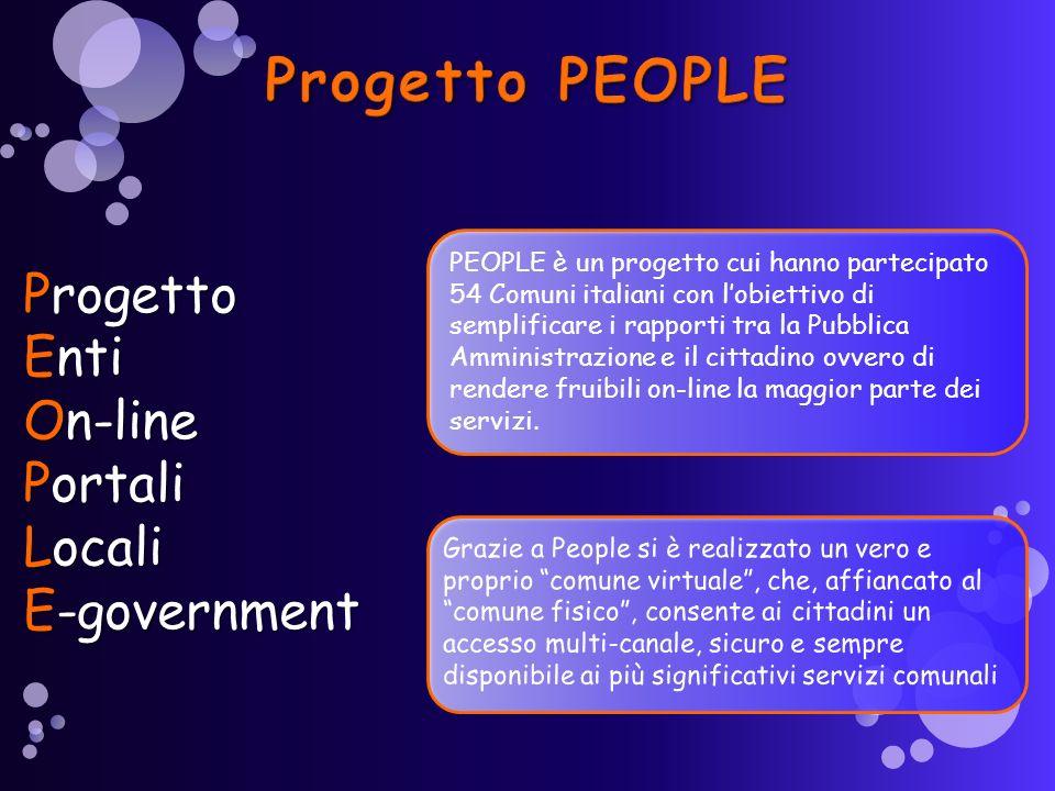 Progetto Enti On-line Portali Locali E-government PEOPLE è un progetto cui hanno partecipato 54 Comuni italiani con lobiettivo di semplificare i rapporti tra la Pubblica Amministrazione e il cittadino ovvero di rendere fruibili on-line la maggior parte dei servizi.
