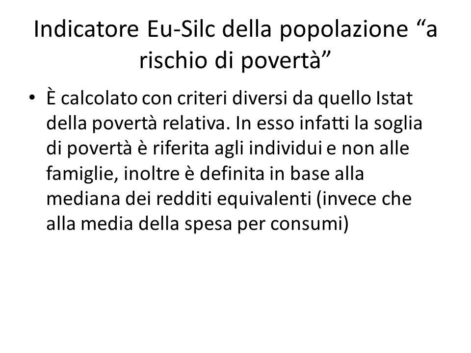 Indicatore Eu-Silc della popolazione a rischio di povertà È calcolato con criteri diversi da quello Istat della povertà relativa.