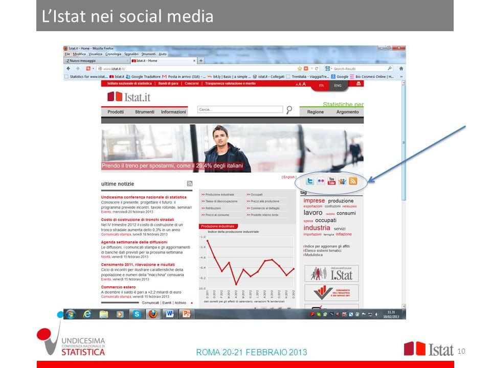 LIstat nei social media ROMA 20-21 FEBBRAIO 2013 10