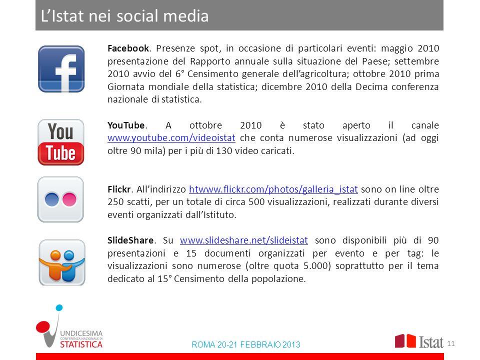 LIstat nei social media ROMA 20-21 FEBBRAIO 2013 Facebook. Presenze spot, in occasione di particolari eventi: maggio 2010 presentazione del Rapporto a