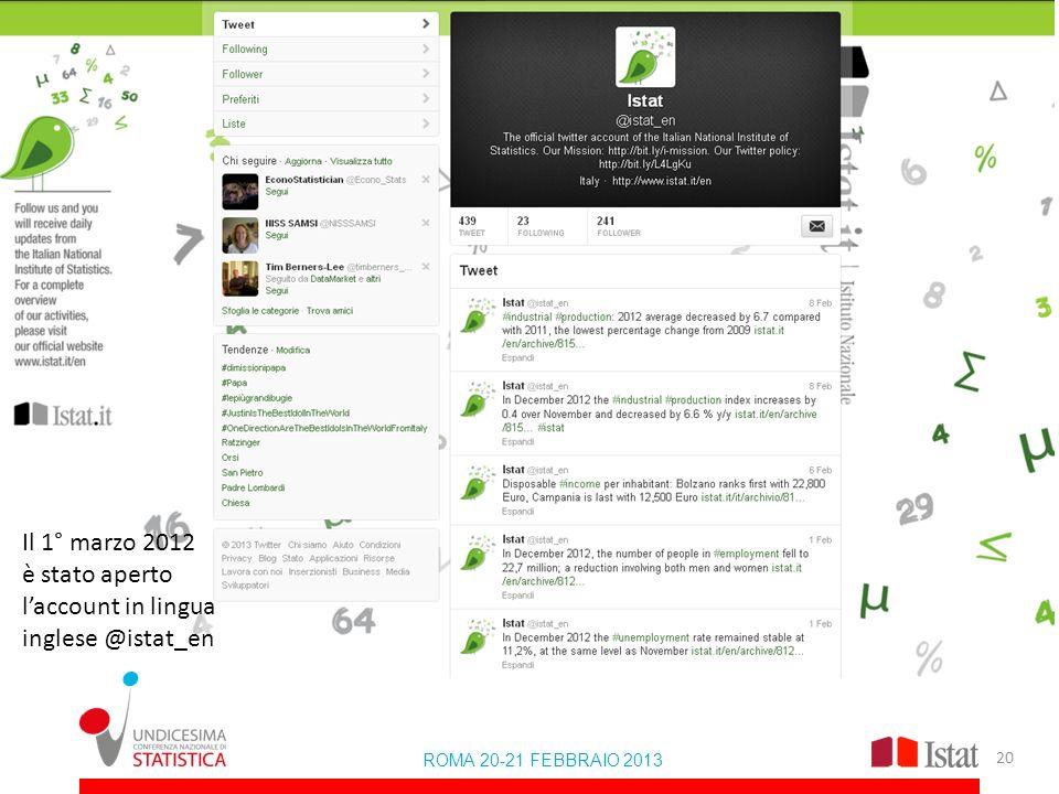 Il 1° marzo 2012 è stato aperto laccount in lingua inglese @istat_en ROMA 20-21 FEBBRAIO 2013 20
