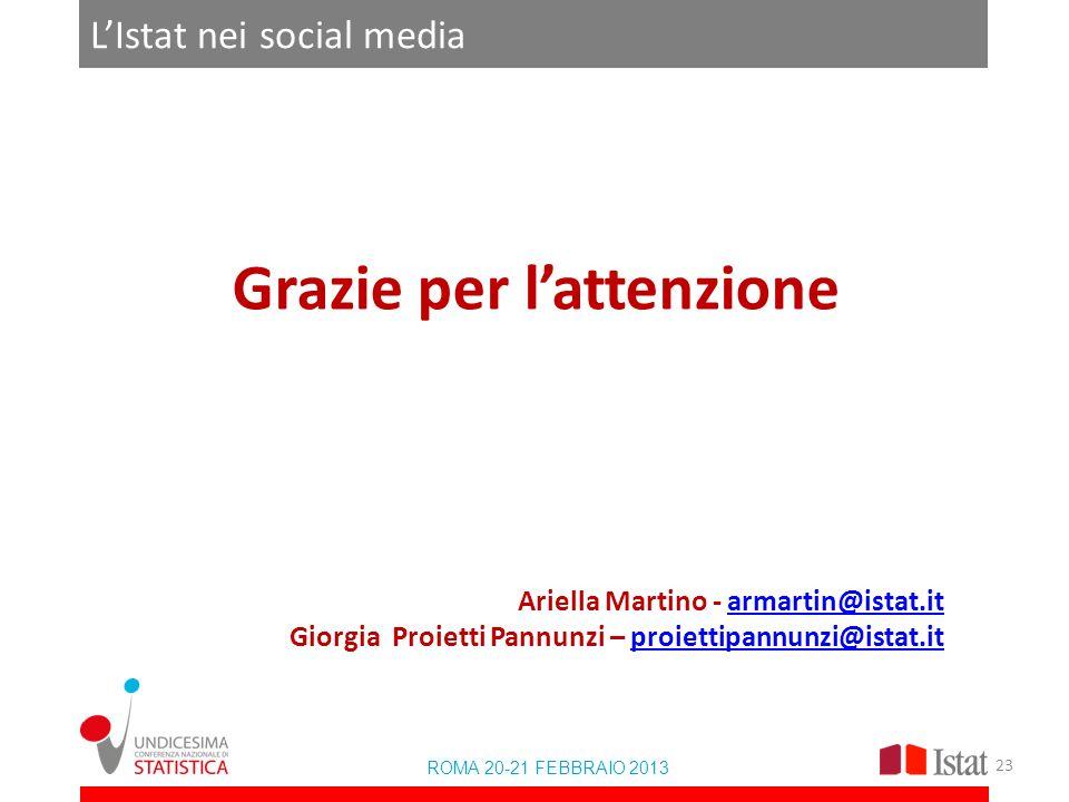 LIstat nei social media ROMA 20-21 FEBBRAIO 2013 Grazie per lattenzione Ariella Martino - armartin@istat.itarmartin@istat.it Giorgia Proietti Pannunzi