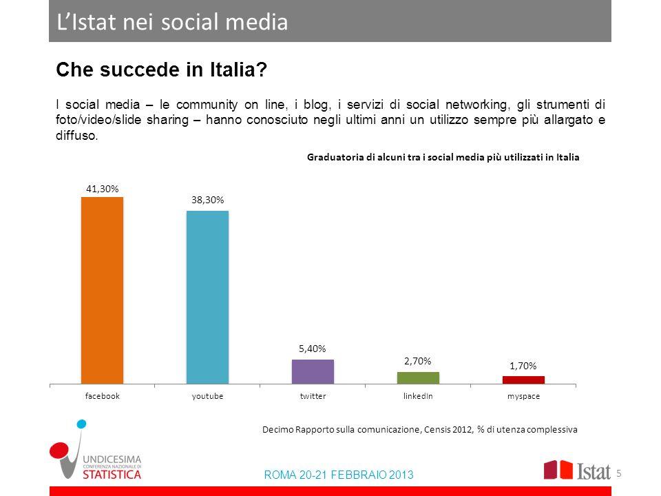 I contenuti pubblicati ROMA 20-21 FEBBRAIO 2013 LIstat nei social media Che succede in Italia? I social media – le community on line, i blog, i serviz