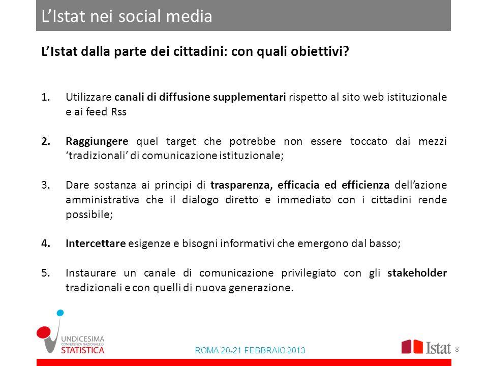 LIstat nei social media ROMA 20-21 FEBBRAIO 2013 LIstat dalla parte dei cittadini: con quali obiettivi? 1.Utilizzare canali di diffusione supplementar